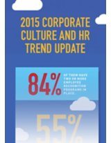 2015 Corporate Culture and HR Trends Update