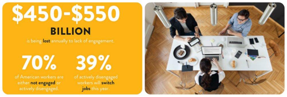 Engagement Statistics