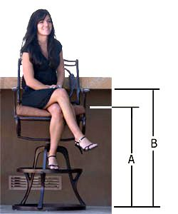 Stool Type Stool Seat Height A Bottom of Counter Table Height B