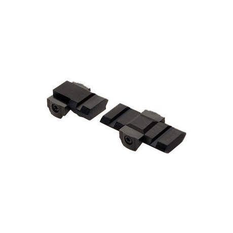 Burris Ruger/Weaver Base Adapter