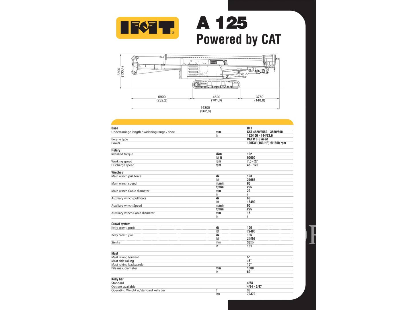 Detail photo of 2016 IMT AF125D from Construction Equipment Guide