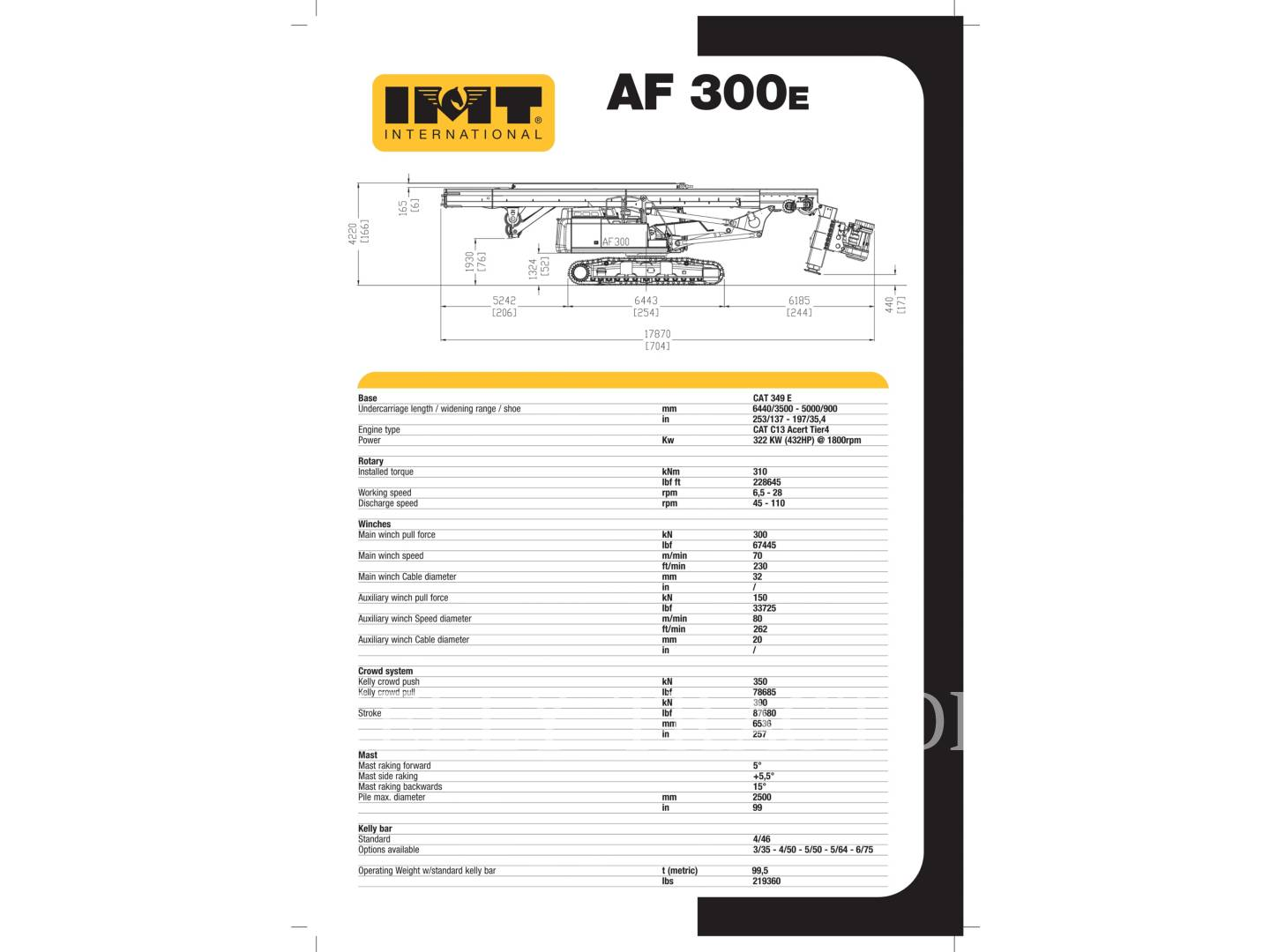 Detail photo of 2017 IMT AF300E from Construction Equipment Guide