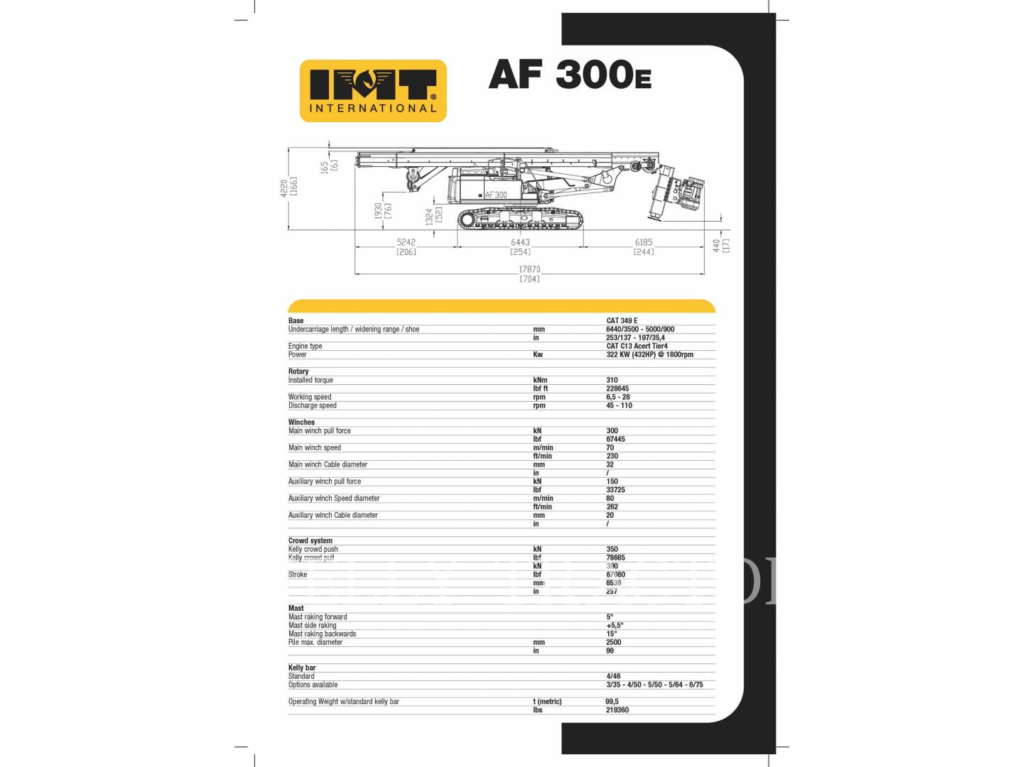 Detail photo of 2015 IMT AF300E from Construction Equipment Guide