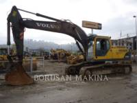 VOLVO PELLE MINIERE EN BUTTE EC290 equipment  photo 8