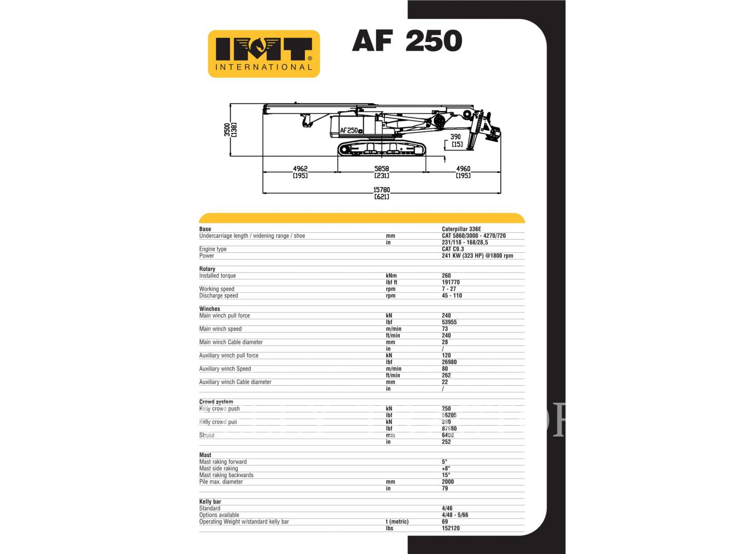 Detail photo of 2016 IMT AF250E from Construction Equipment Guide