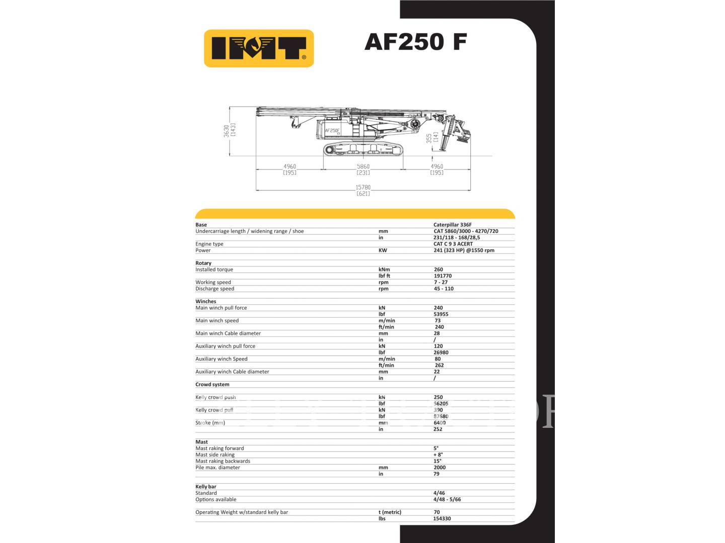 Detail photo of 2016 IMT AF250F from Construction Equipment Guide