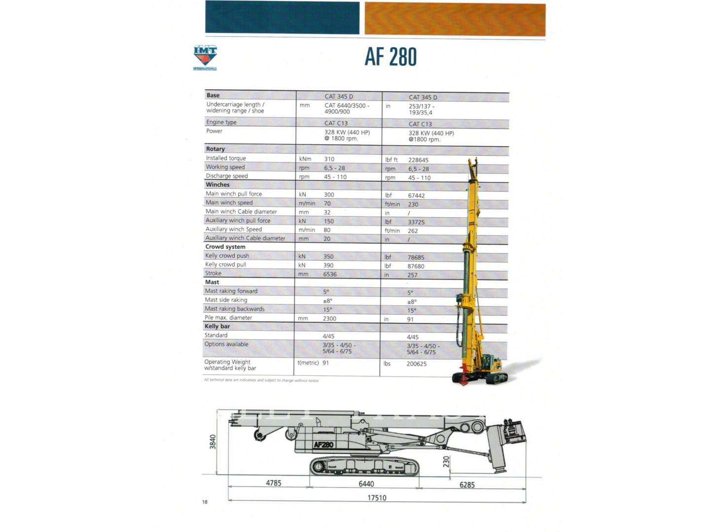 Detail photo of 2007 IMT AF280 from Construction Equipment Guide
