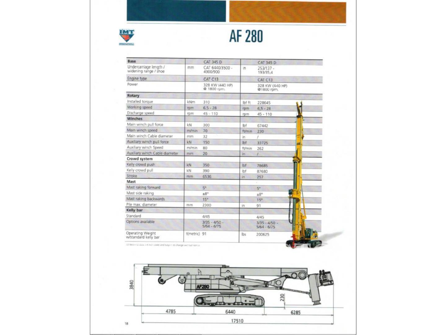 Detail photo of 2009 IMT AF280 from Construction Equipment Guide