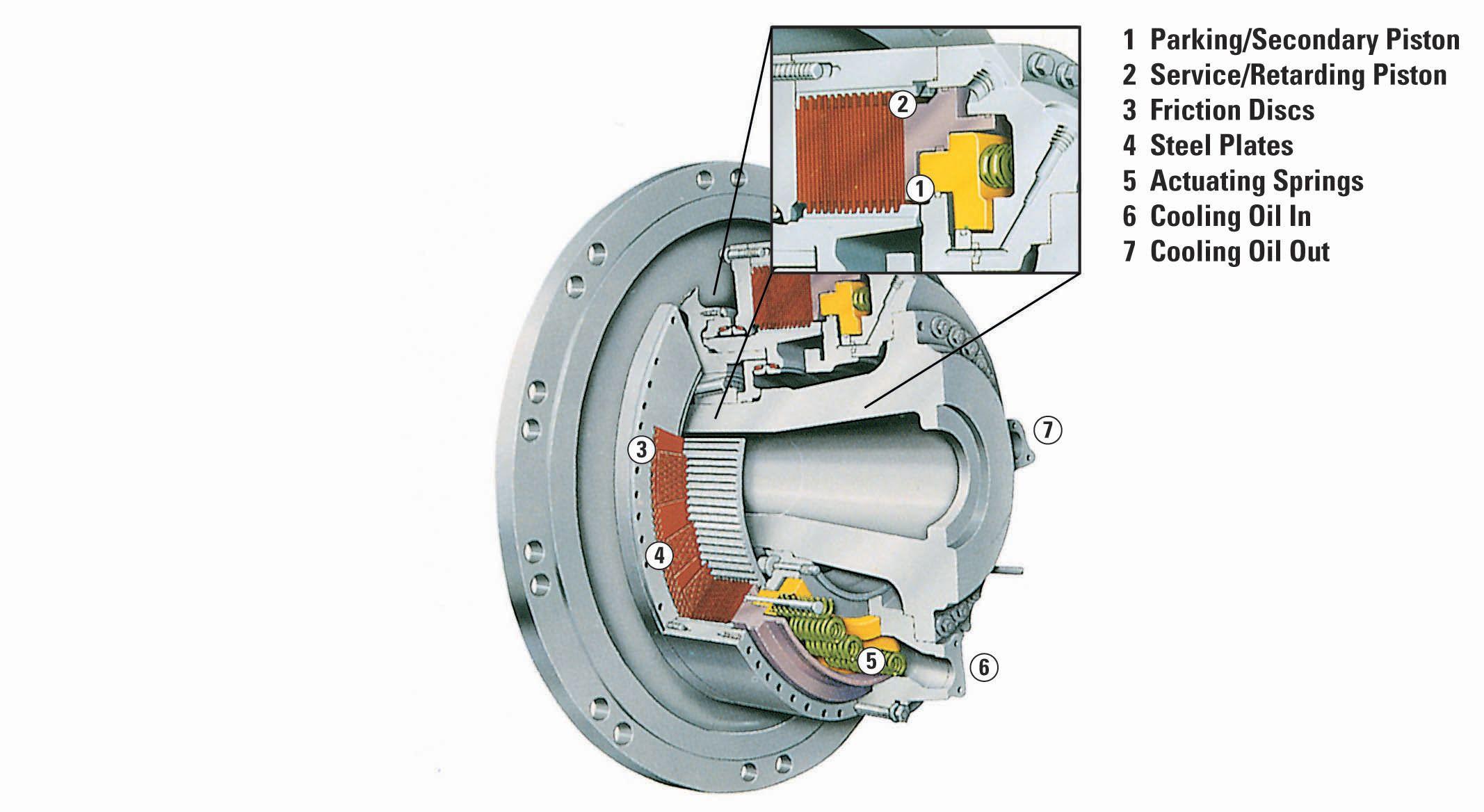 Integrated Braking System