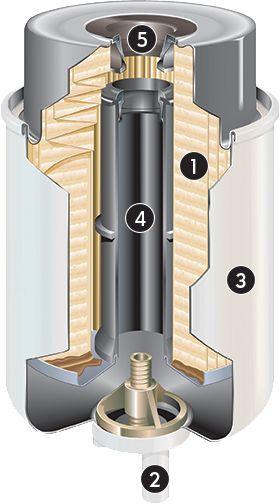 Внутренний вид топлива FG Wilson / водоотделитель элемент с фильтр-осушитель изображения