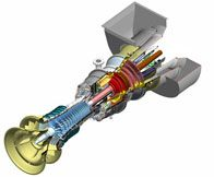 Gas Turbine Packages