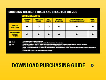 Caterpillar Tread Purchasing Guide