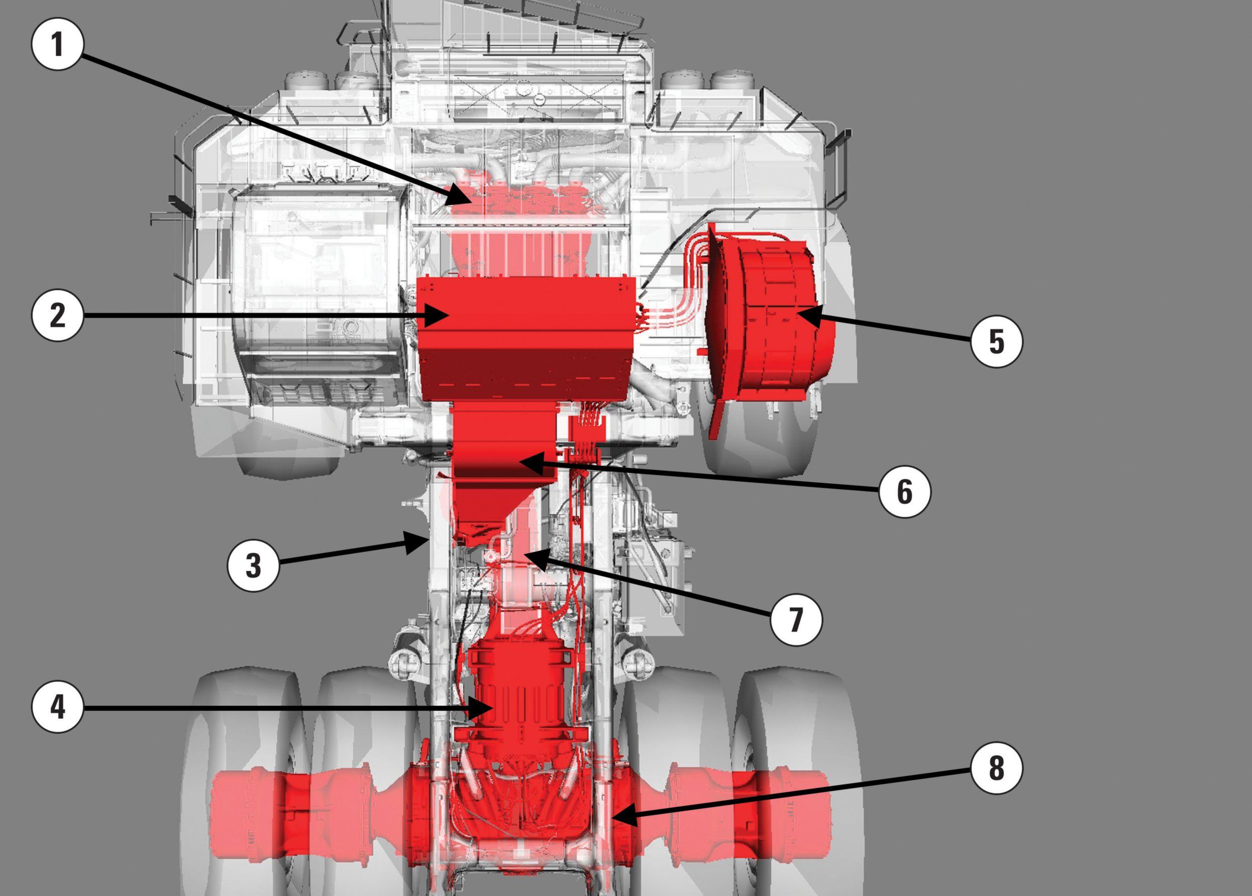Generator/Alternator