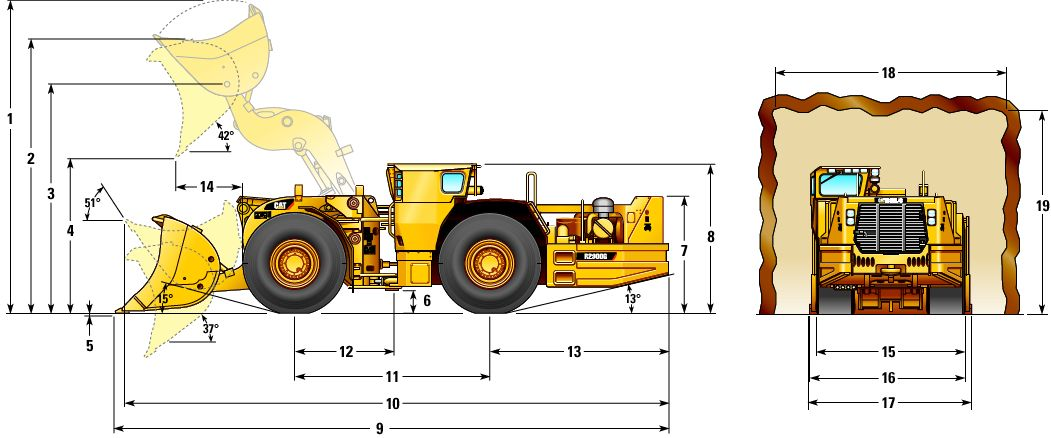cat c15 specs with R2900g Underground Mining Loader on Caterpillar Diesel Engine Specs also Watch together with Engine Systems Diesel Engine Analyst Part 1 together with 16881896 in addition Watch.