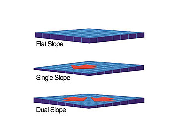 AccuGrade Laser works on different slopes