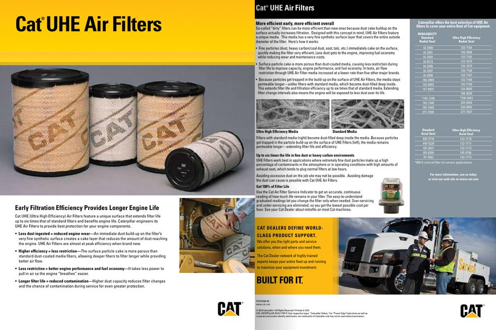Cat UHE <br>Air Filters