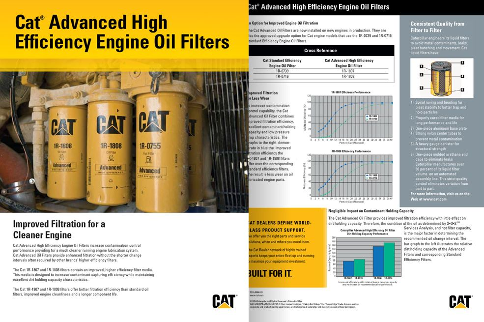 Cat Advanced High efficiency Engine Oil Filters