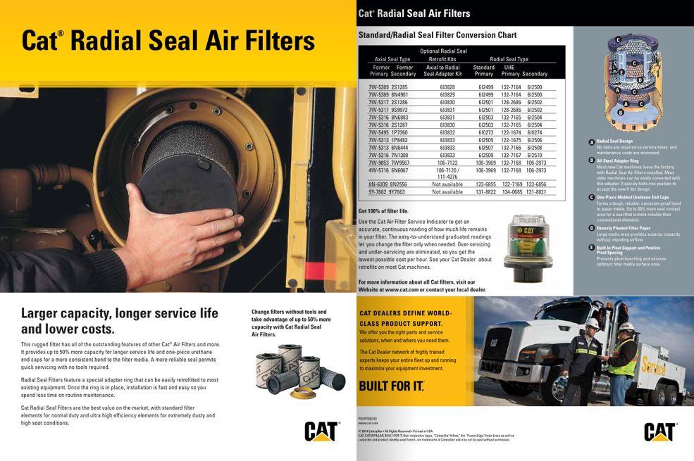 Cat Radial Seal <br>Air Filters