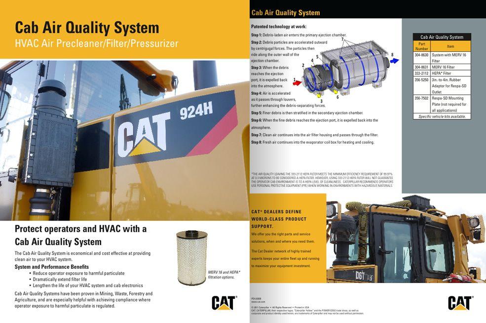 Cab Air Quality <br>System