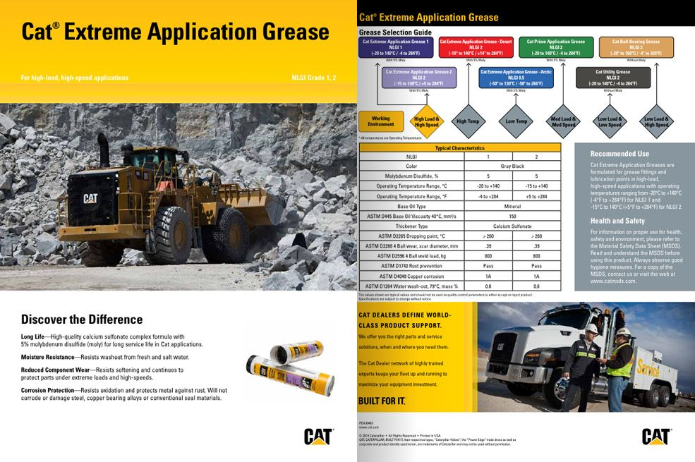 Extreme application grease