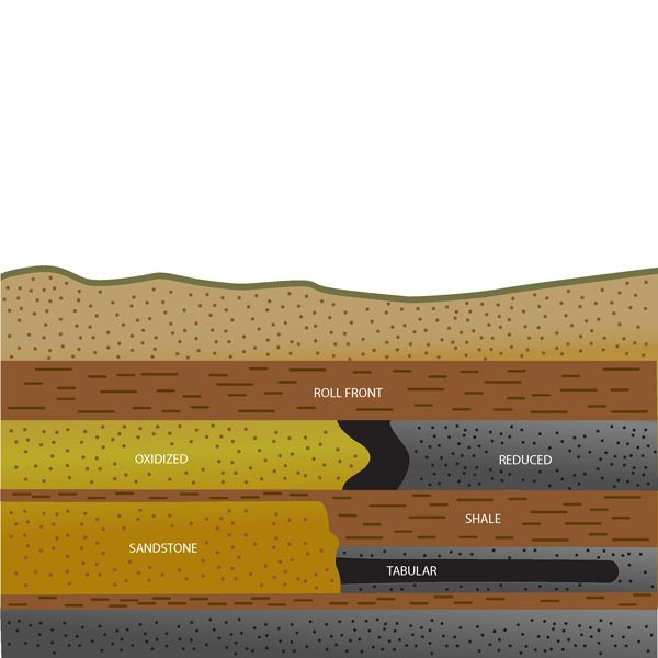 The Geology of Rock Straight