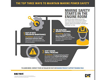 Marine Power Safety Infographic