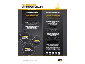 The Journey to Autonomous Drilling