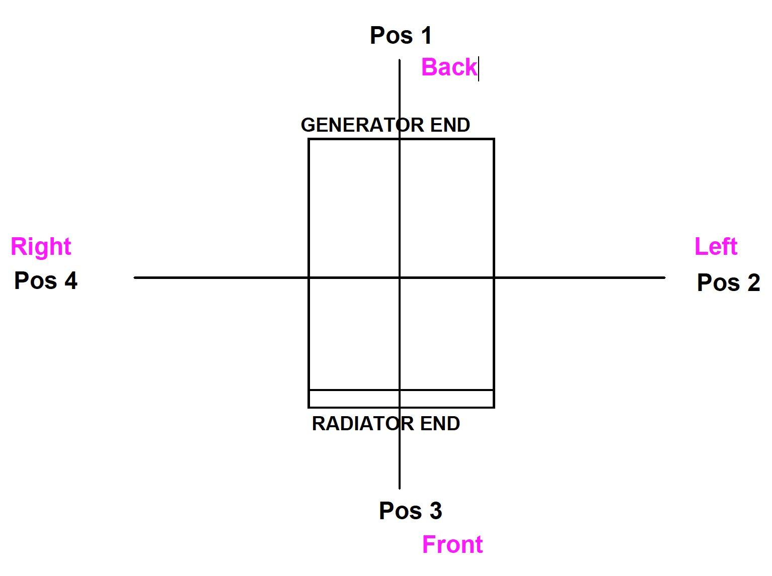 diagram regarding sound pressure