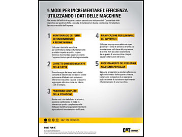 Incrementare L'Efficienza Utilizzando