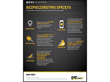 Bezpieczeństwo sprzętu: Jak zapobiegać kradzieżom maszyn lub odzyskać skradziony sprzęt