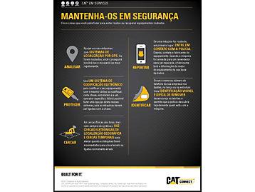 Mantenha-os em segurança: como evitar roubos ou recuperar equipamentos roubados