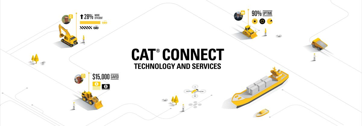 Cat® Connect Technology