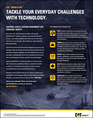 Mining Technology Challenges