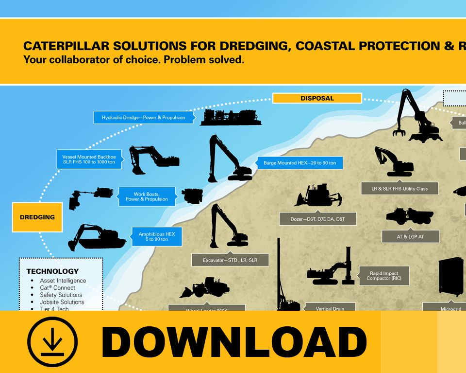 Download the dredge cycle and solutions infographic