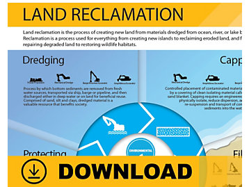 Download the land reclamation infographic