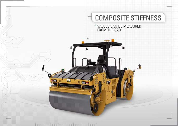Composite stiffness values can be measured from the cab.