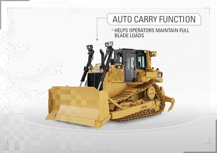 Auto Carry function helps operators maintain full blade loads.