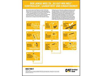 Anforderungen an Cat Certified Used-Gebrauchtmaschinen