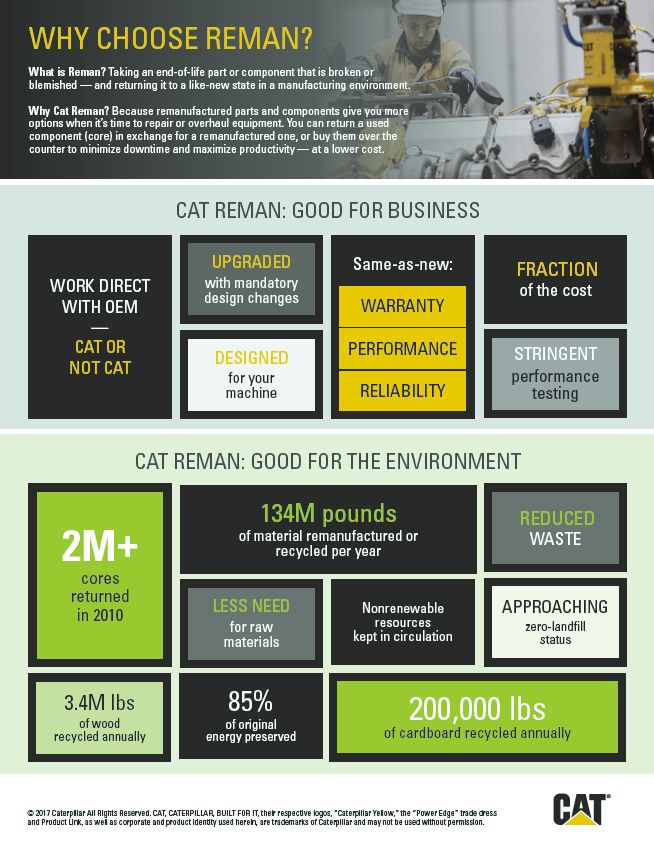 Why Choose Cat Reman - Business, environment and sustainability reasons (infographic)