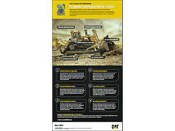 D10 Dozer: Pushing Engineering Design Innovation Forward (Inforgraphic Thumbnail) #D10Decades