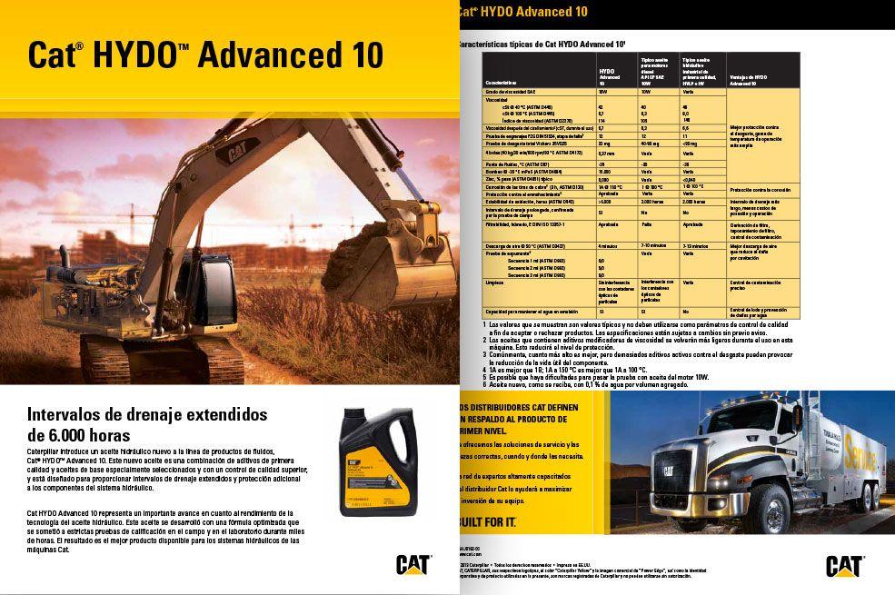 HYDO Advanced 10