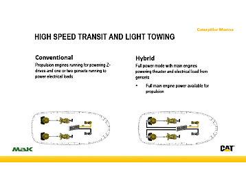 High-Speed Transit & Light Towing Mode