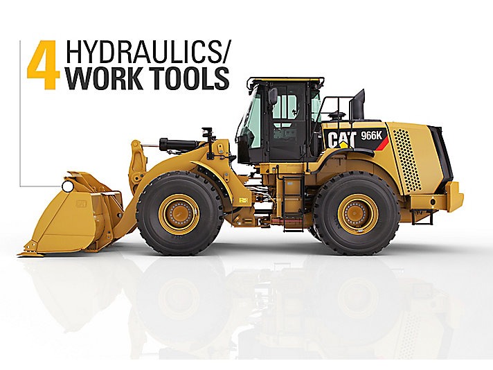 Inspect the hydraulic hoses and cylinders on used equipment