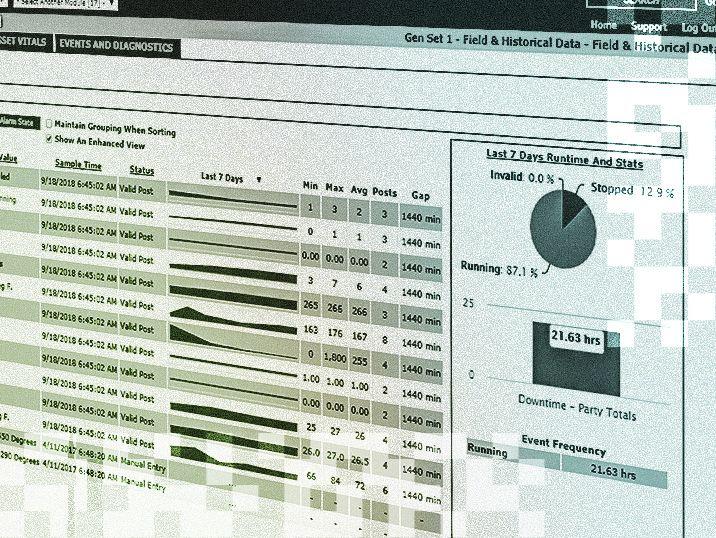 remote fleet vision field data