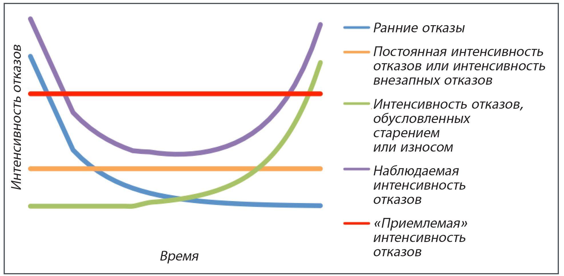 diesel generator chart
