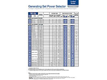 GenSet Selector Certfied Model Offering