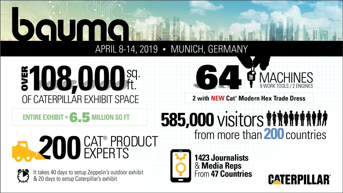 bauma infographic