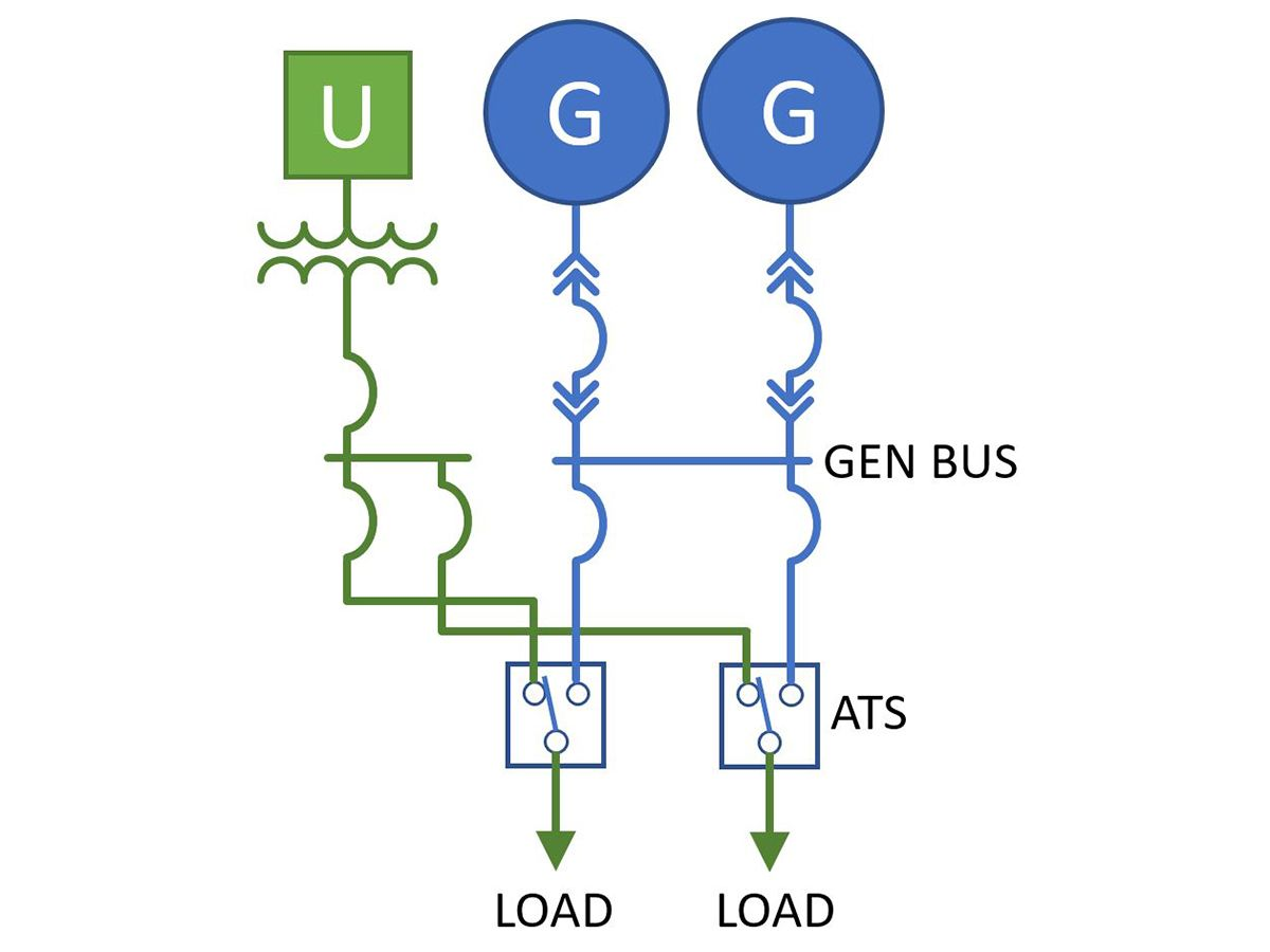Figure 1: This one-line diagram is configured in an isolated bus configuration. All graphics courtesy: Stanley Consultants