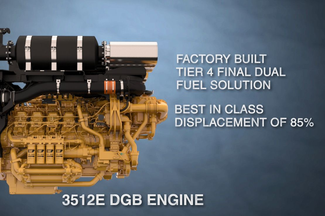 Dynamic Gas Blending Engines