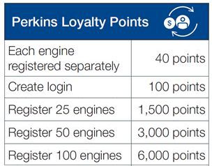 Engine Loyalty Points